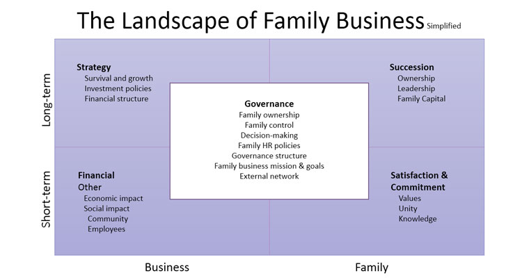 img750_family-business-landscape